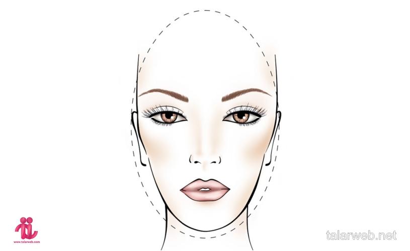 صورت بیضی - چگونه تاج مناسب را انتخاب کنیم ؟