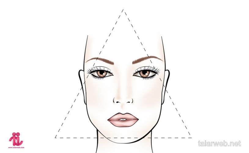 صورت مثلثی - چگونه تاج مناسب را انتخاب کنیم ؟